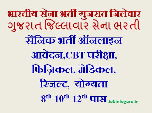Gujarat Army Rally Bharti 2020 2021 District Wise Army Rally Program Gujarat State Jobinfoguru In