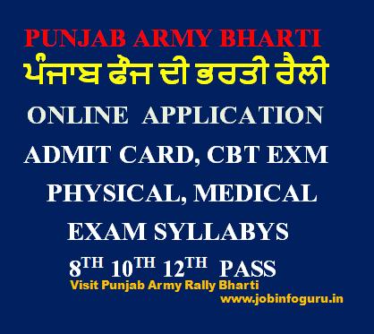 Punjab Army Bharti 2019-2020 District wise army rally program Punjab